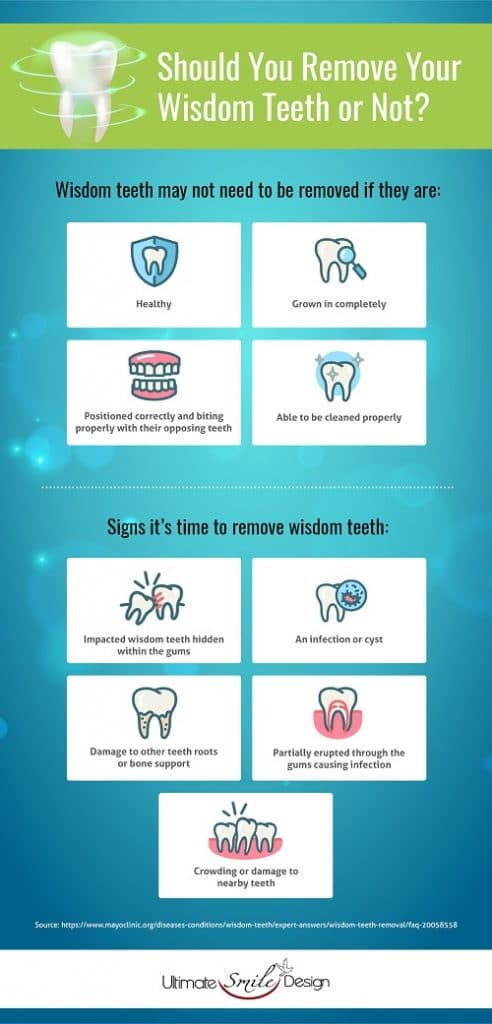 Should You Remove Your Wisdom Teeth or Not infographic