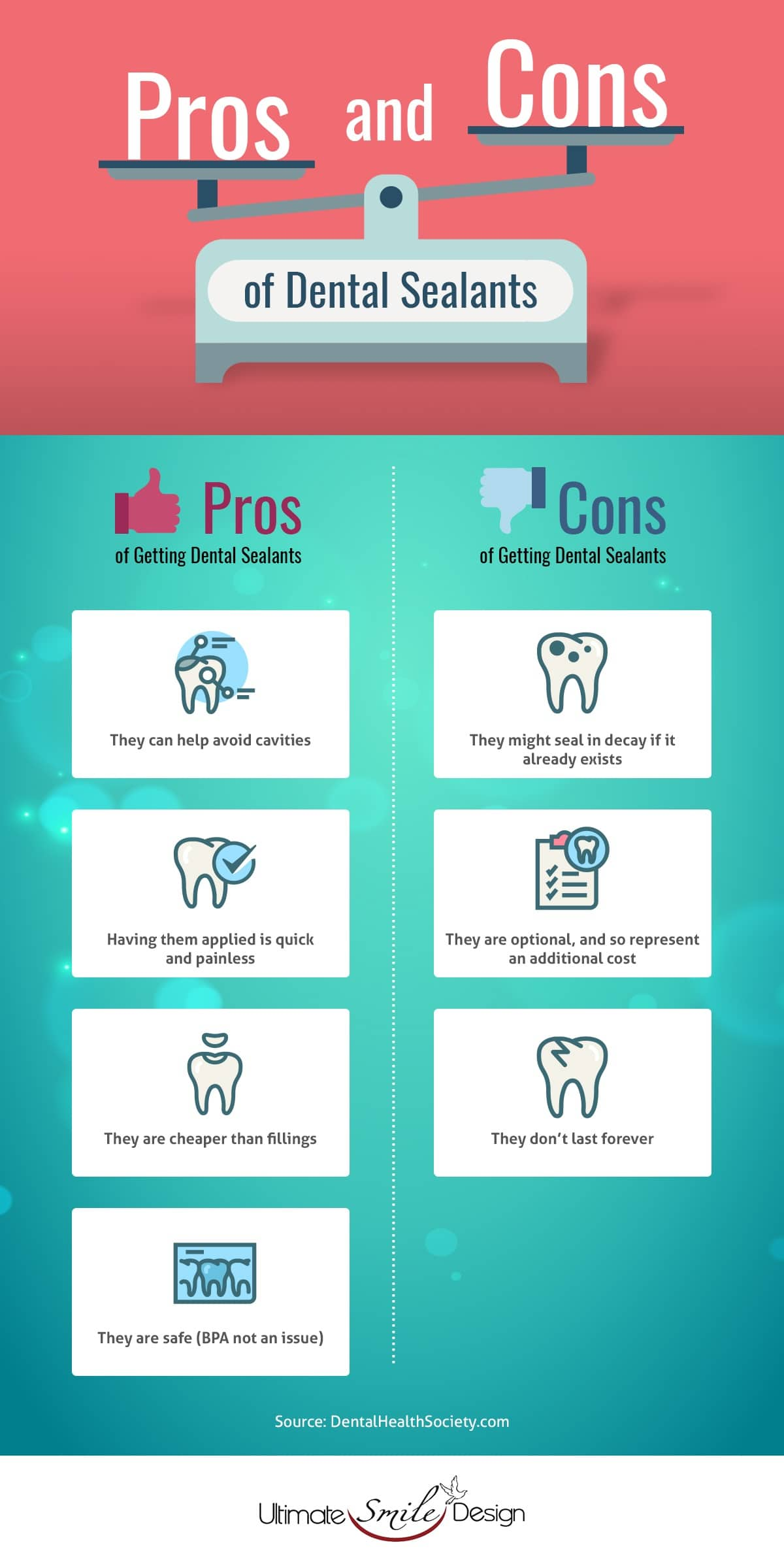 Pros and Cons of Dental Sealants infographic