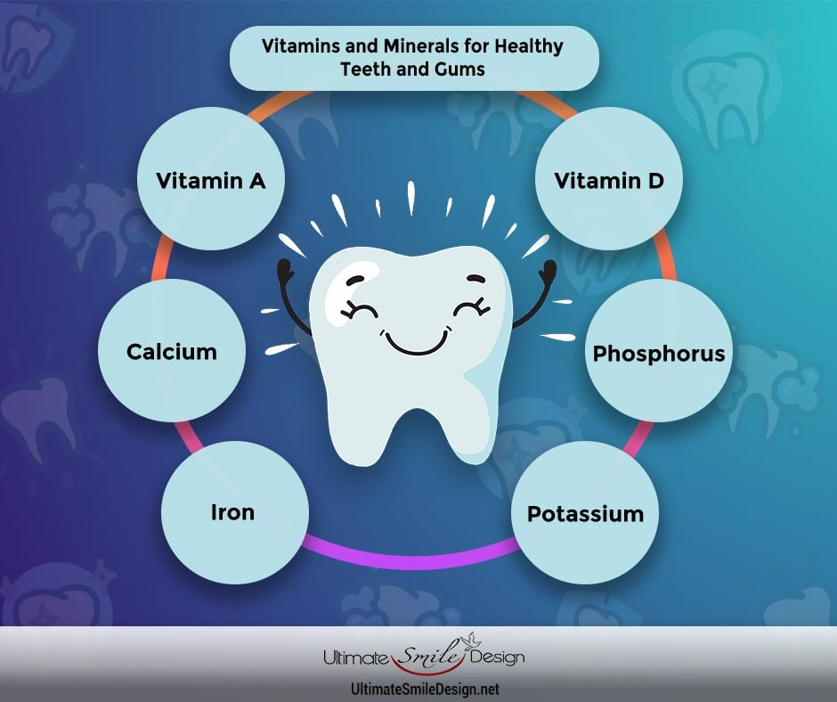 vitamins for healthy teeth and gums infographic
