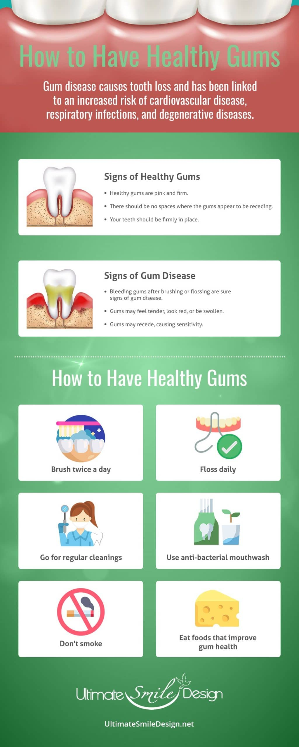 how to have healthy gums infographic